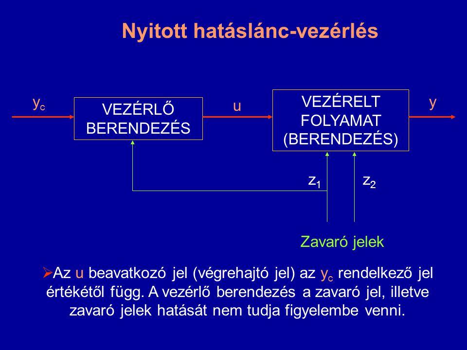 VEZÉRELT FOLYAMAT (BERENDEZÉS)