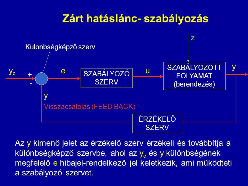 SZABÁLYOZOTT FOLYAMAT (berendezés)