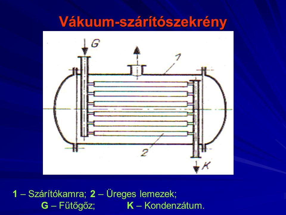 Vákuum-szárítószekrény