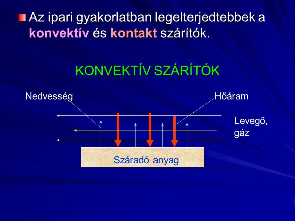 Az ipari gyakorlatban legelterjedtebbek a konvektív és kontakt szárítók.