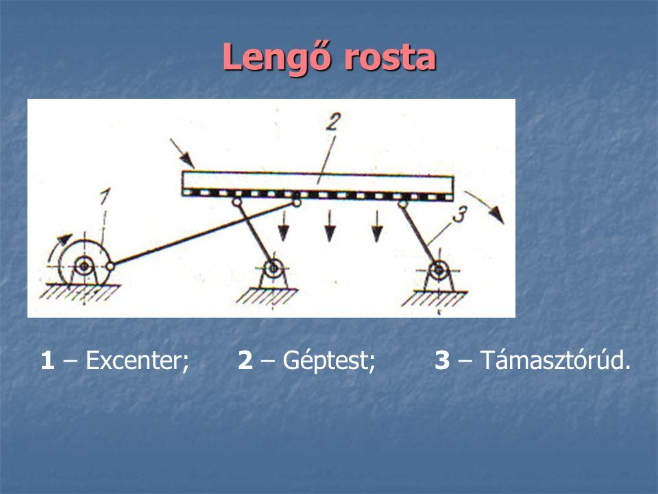 Lengő rosta 1 – Excenter; 2 – Géptest; 3 – Támasztórúd.