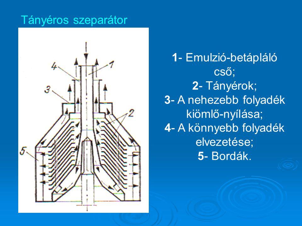 1- Emulzió-betápláló cső; 2- Tányérok;