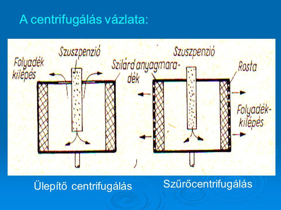 Ülepítő centrifugálás