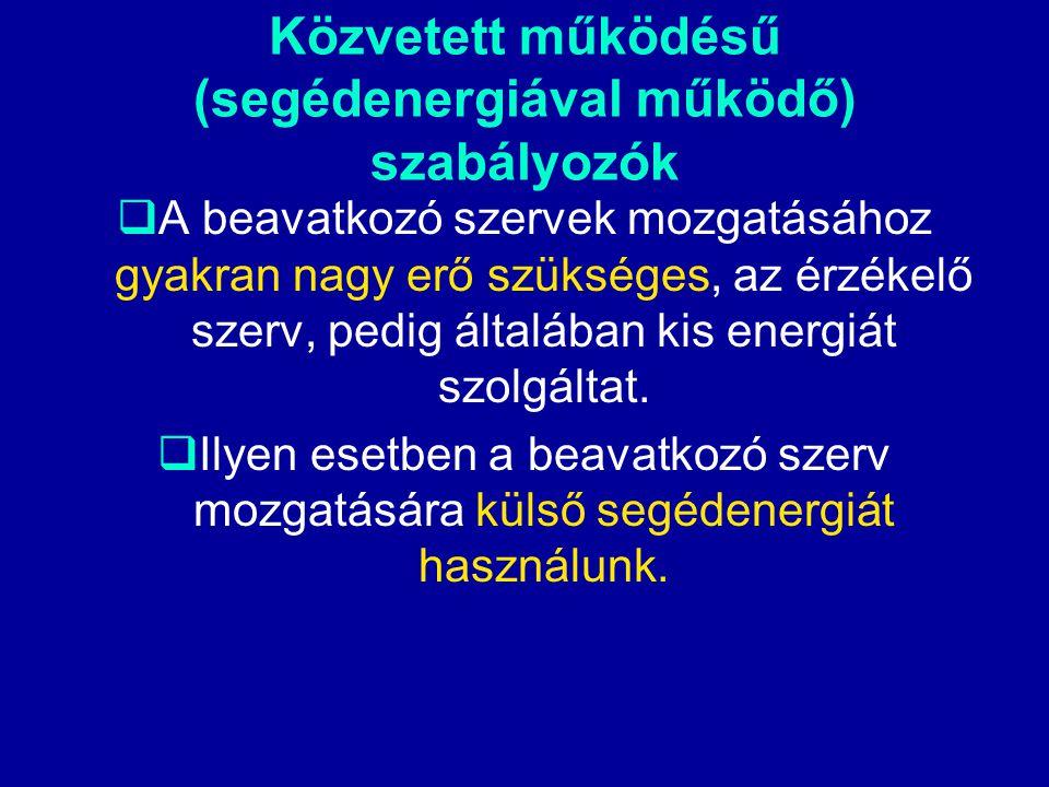 Közvetett működésű (segédenergiával működő) szabályozók