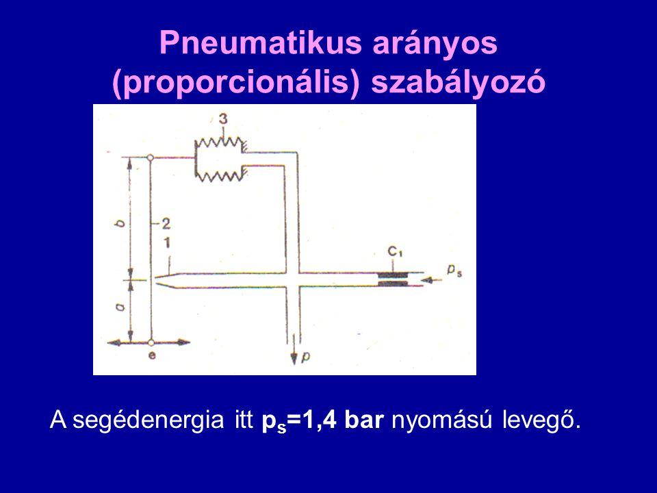 Pneumatikus arányos (proporcionális) szabályozó