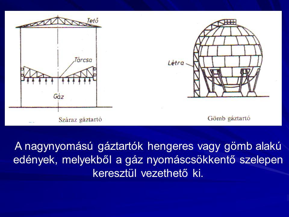 A nagynyomású gáztartók hengeres vagy gömb alakú edények, melyekből a gáz nyomáscsökkentő szelepen keresztül vezethető ki.