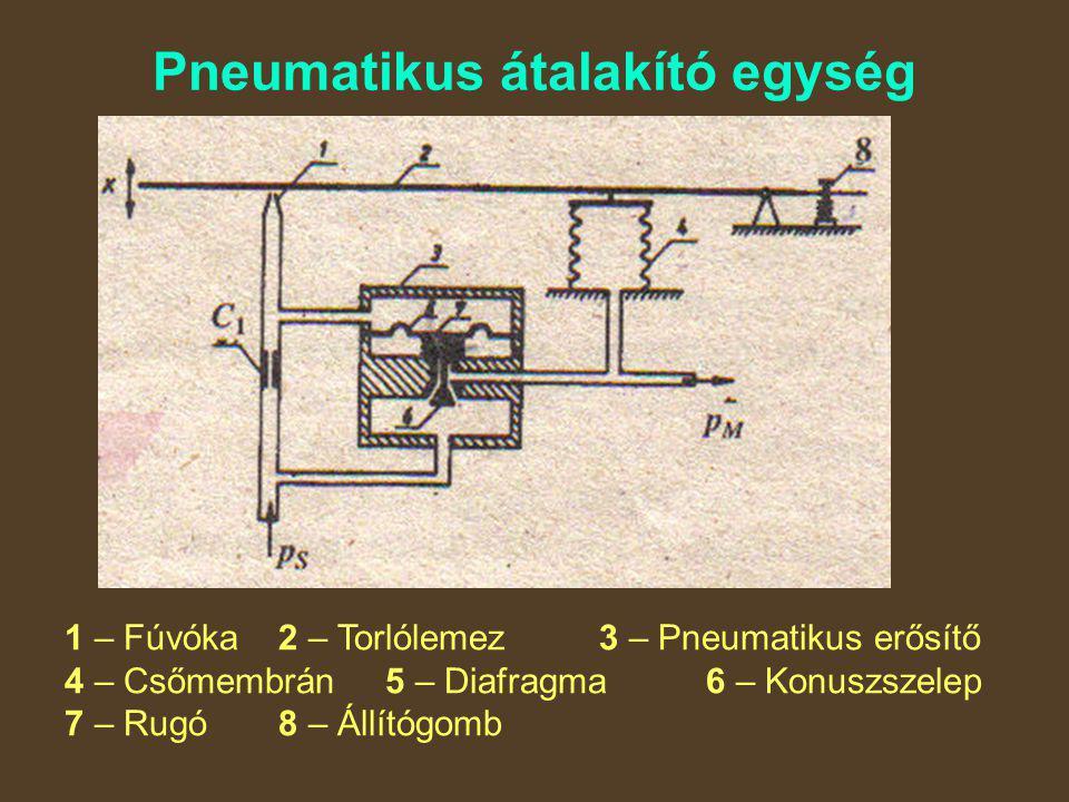 Pneumatikus átalakító egység