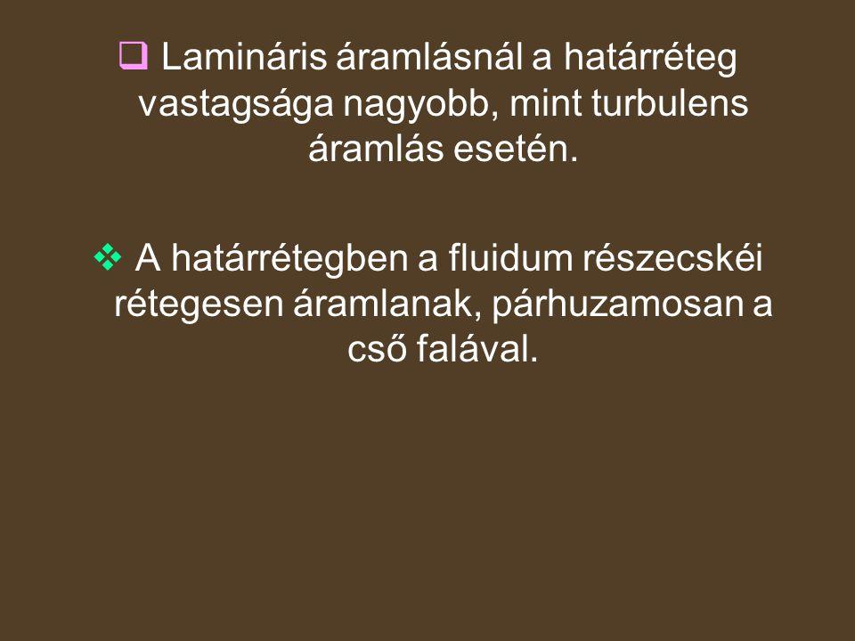 Lamináris áramlásnál a határréteg vastagsága nagyobb, mint turbulens áramlás esetén.
