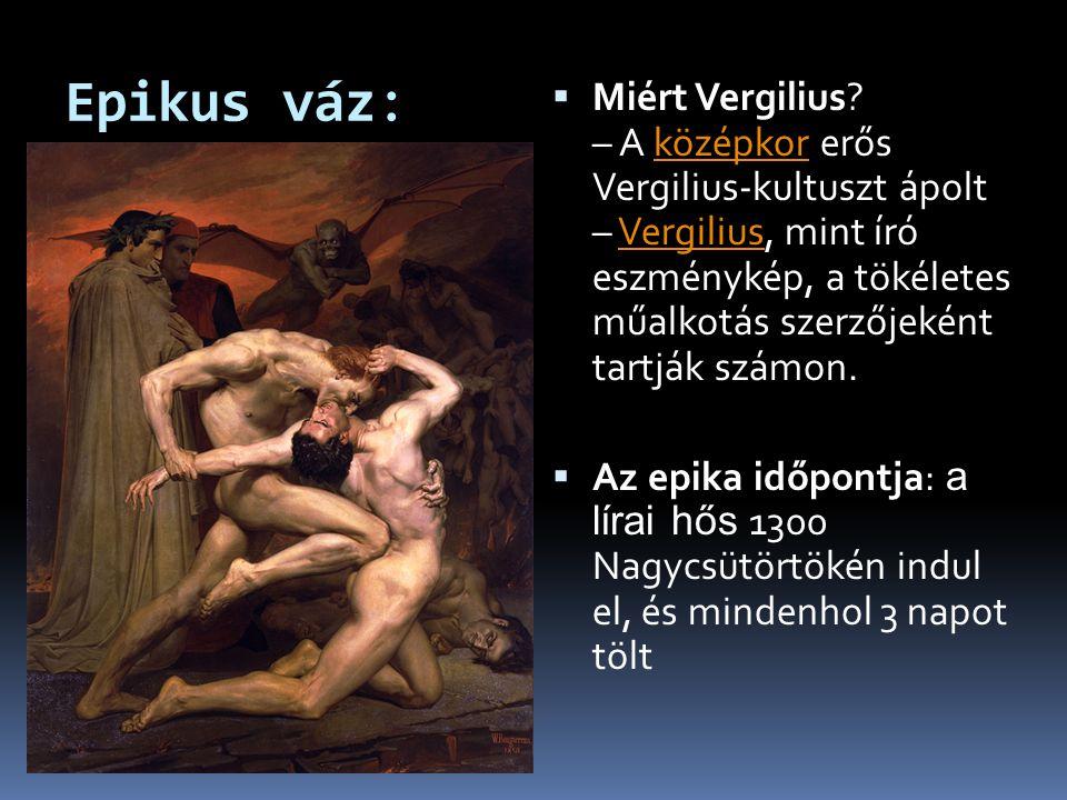 Epikus váz: