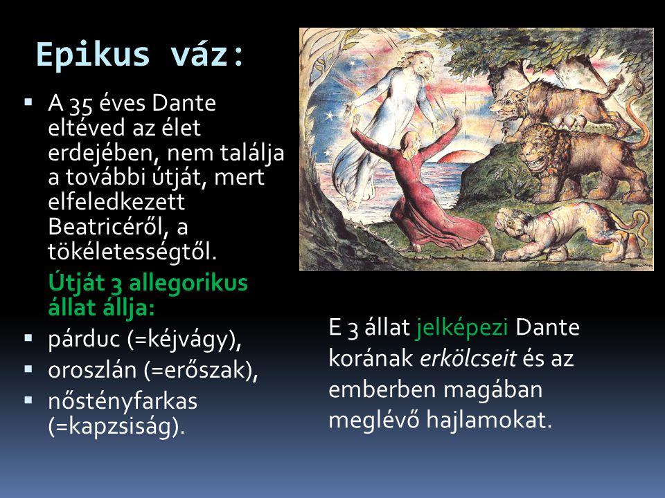 Epikus váz: A 35 éves Dante eltéved az élet erdejében, nem találja a további útját, mert elfeledkezett Beatricéről, a tökéletességtől.