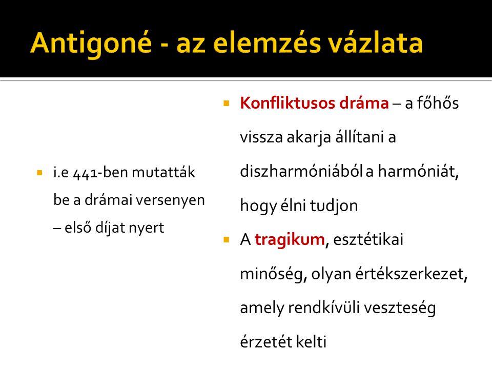 Antigoné - az elemzés vázlata