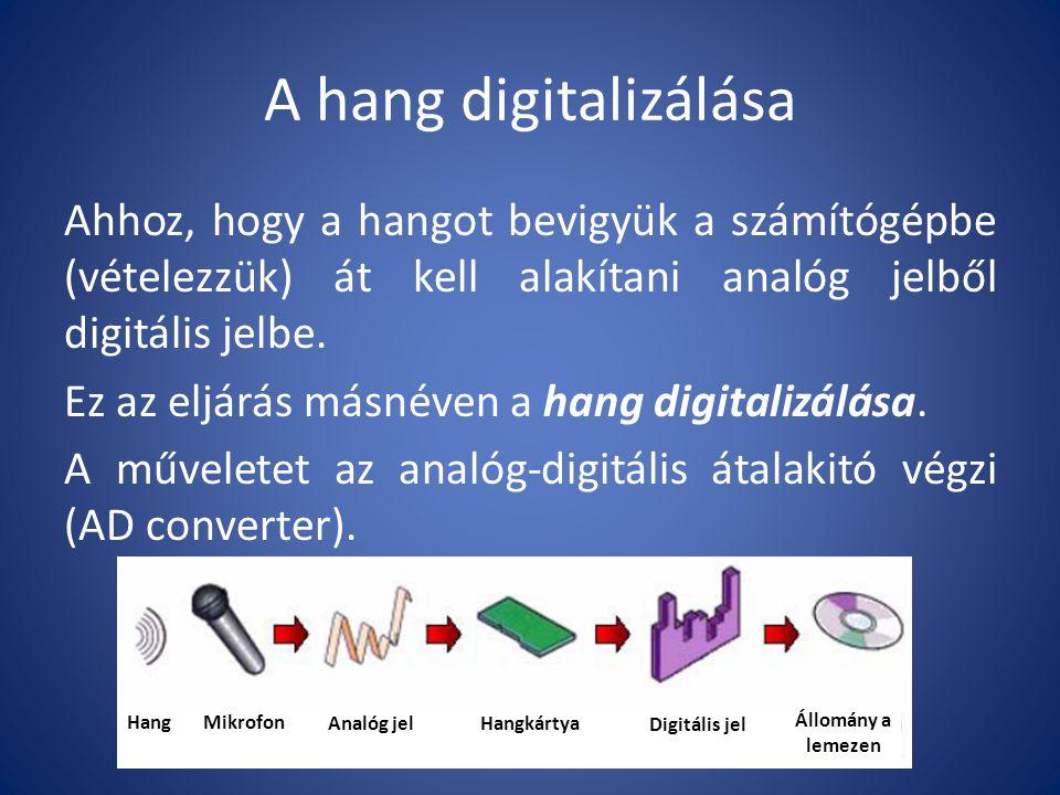 A hang digitalizálása