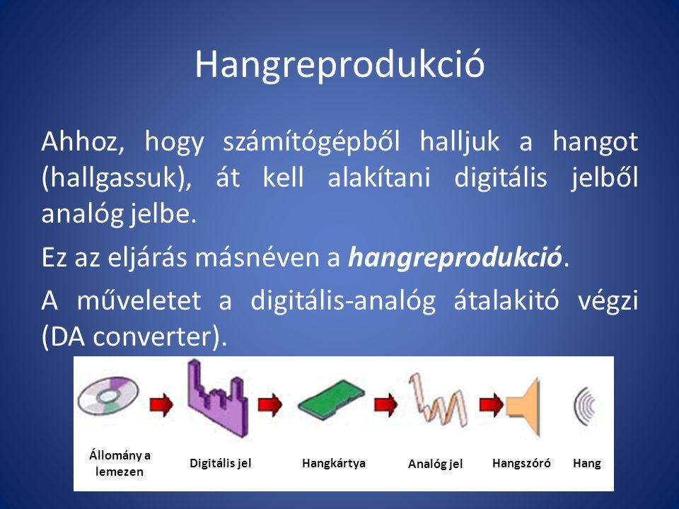Hangreprodukció