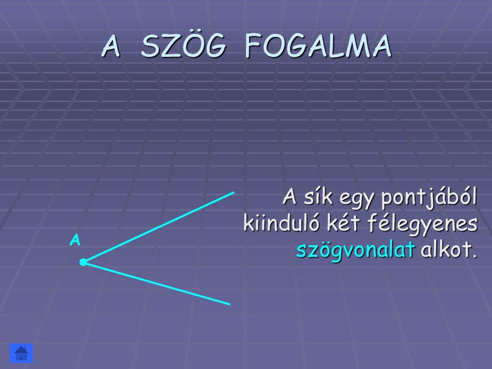 A SZÖG FOGALMA A sík egy pontjából kiinduló két félegyenes szögvonalat alkot. A