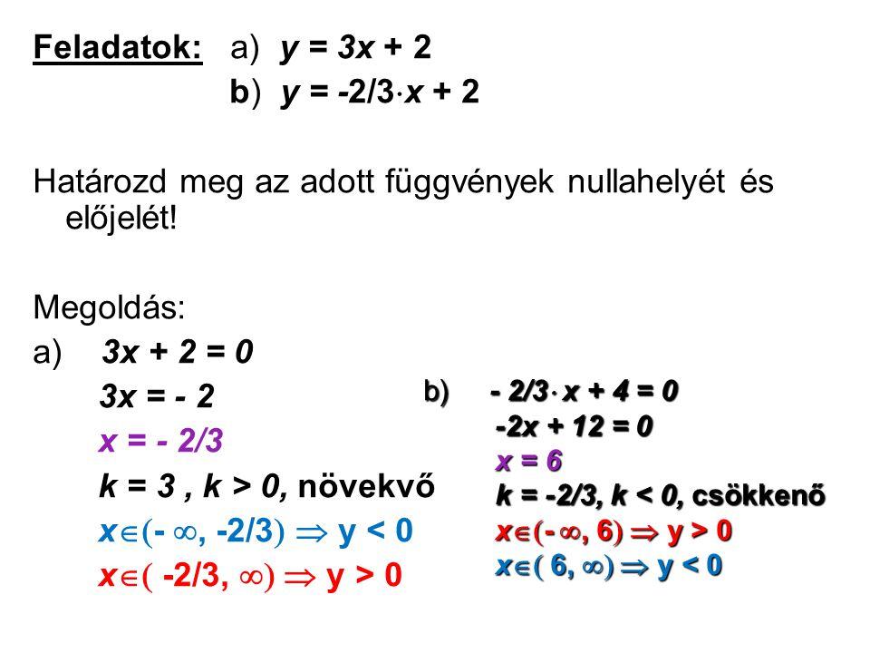 Feladatok: а) y = 3x + 2 b) y = -2/3x + 2 Határozd meg az adott függvények nullahelyét és előjelét! Megoldás: а) 3x + 2 = 0 3x = - 2 x = - 2/3 k = 3 , k > 0, növekvő x- , -2/3  y < 0 x -2/3,   y > 0