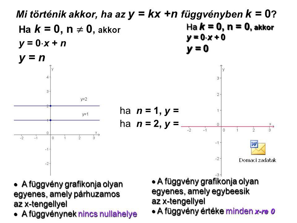 Mi történik akkor, ha az y = kx +n függvényben k = 0