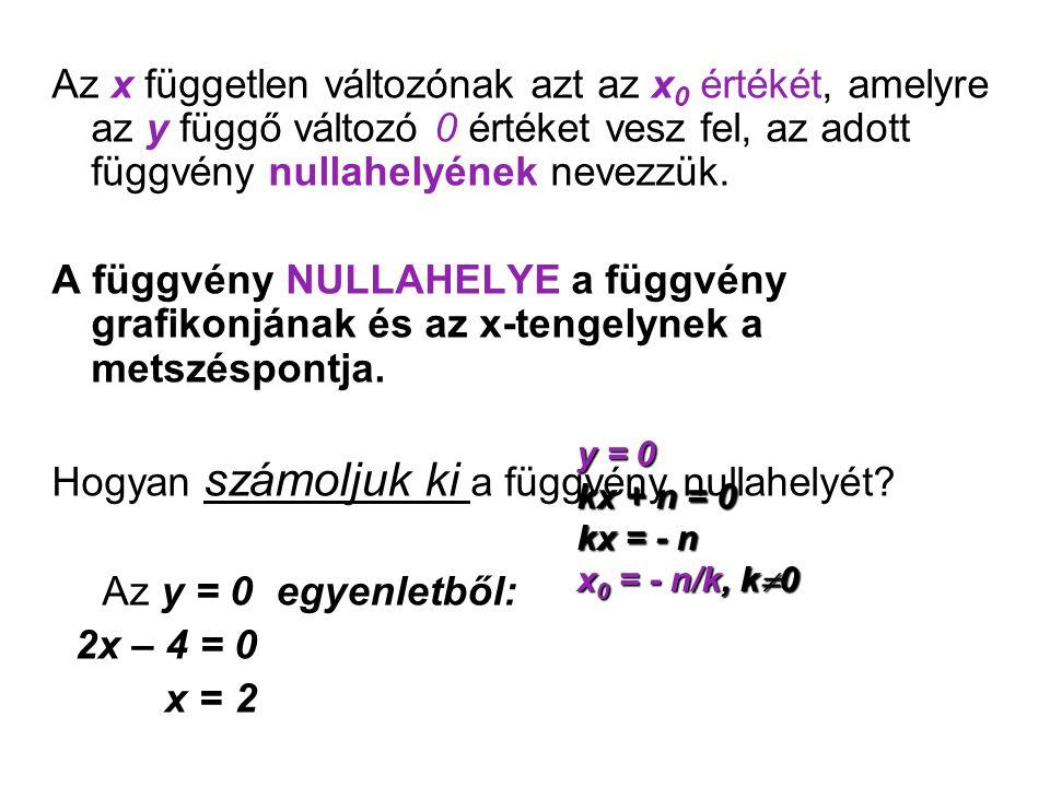 Hogyan számoljuk ki a függvény nullahelyét Az y = 0 egyenletből: