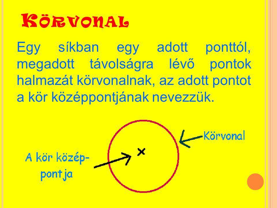 Körvonal Egy síkban egy adott ponttól, megadott távolságra lévő pontok halmazát körvonalnak, az adott pontot a kör középpontjának nevezzük.