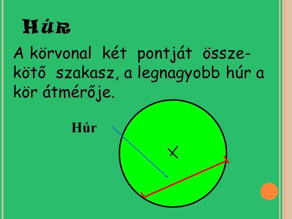 Húr A körvonal két pontját össze-kötő szakasz, a legnagyobb húr a kör átmérője. Húr