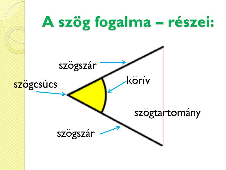 A szög fogalma – részei: