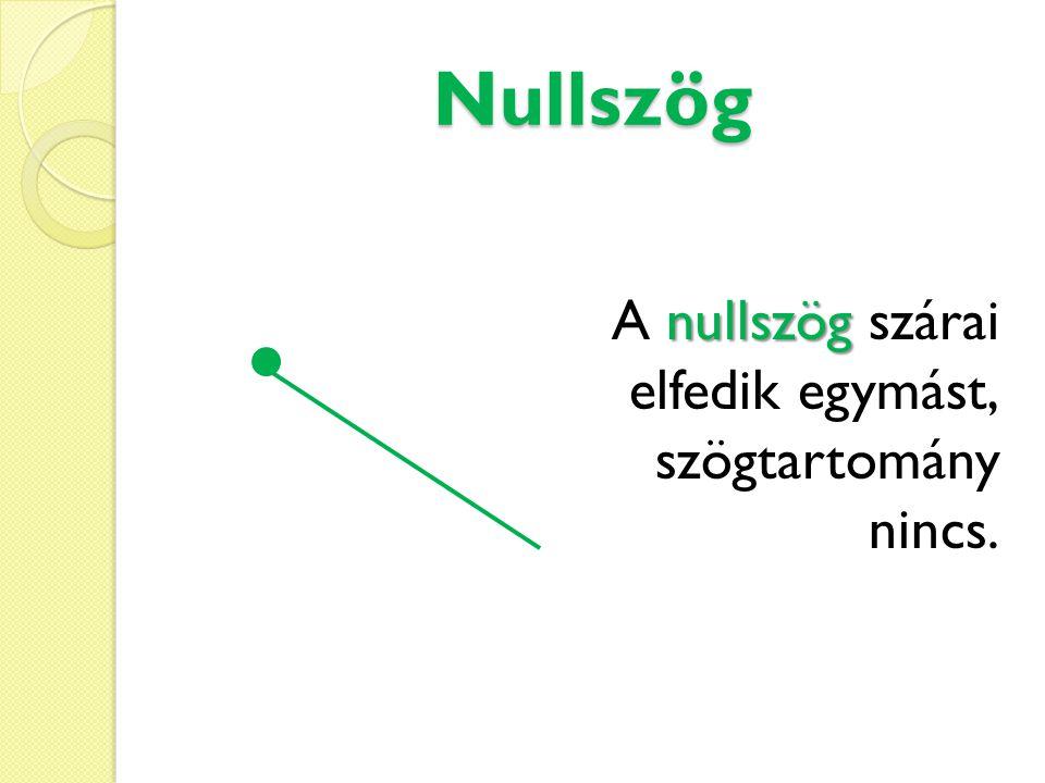 Nullszög A nullszög szárai elfedik egymást, szögtartomány nincs.