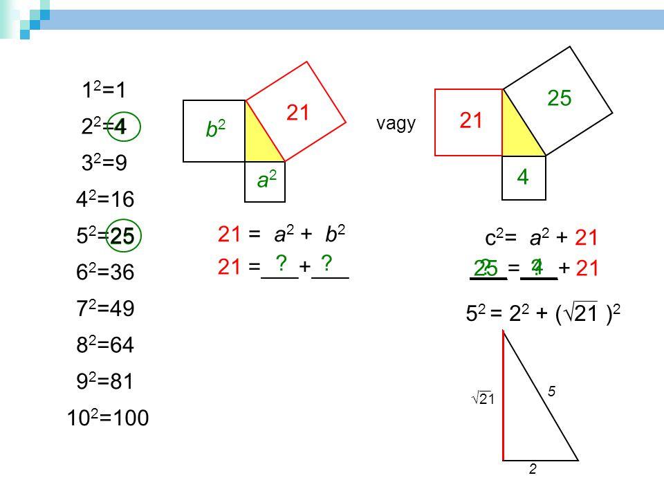 c2 a2. 21. 12=1. 22=4. 32=9. 42=16. 52=25. 62=36. 72=49. 82=64. 92=81. 102=100. b2. a2.