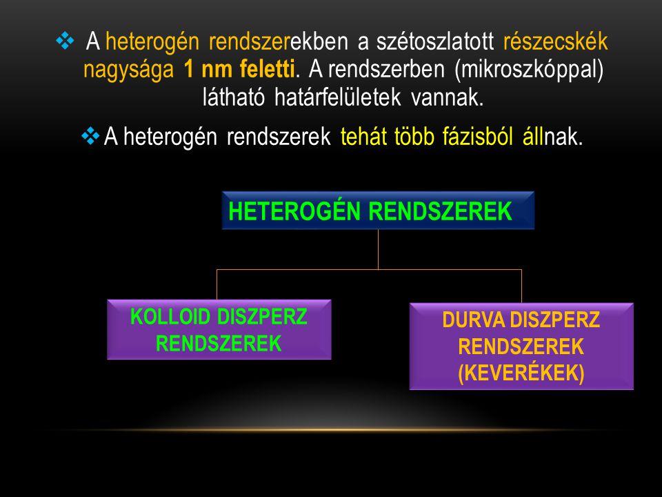 KOLLOID DISZPERZ RENDSZEREK DURVA DISZPERZ RENDSZEREK (KEVERÉKEK)