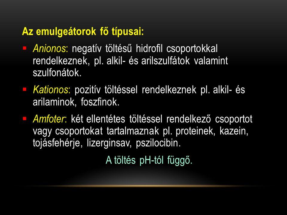 Az emulgeátorok fő típusai: