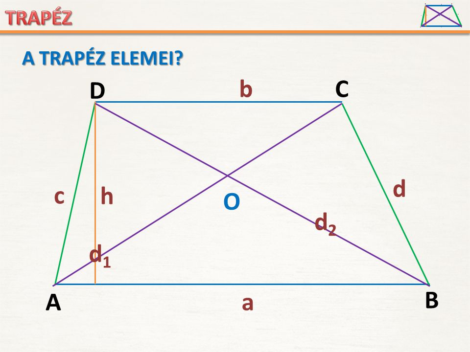 A TRAPÉZ ELEMEI A D B C a c d b h O d1 d2
