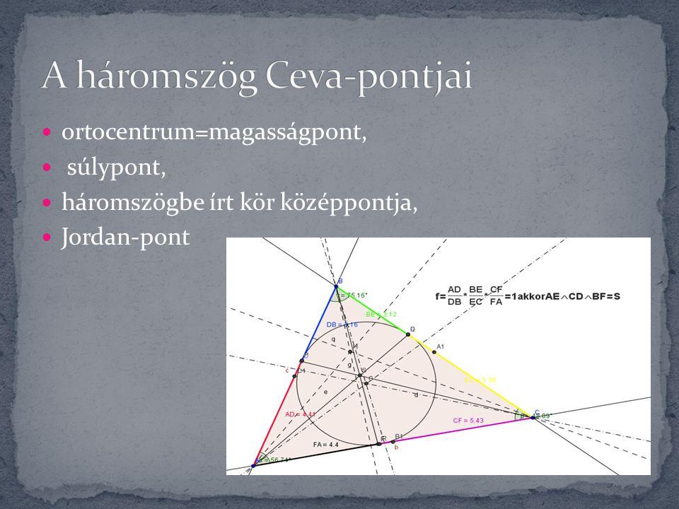 A háromszög Ceva-pontjai