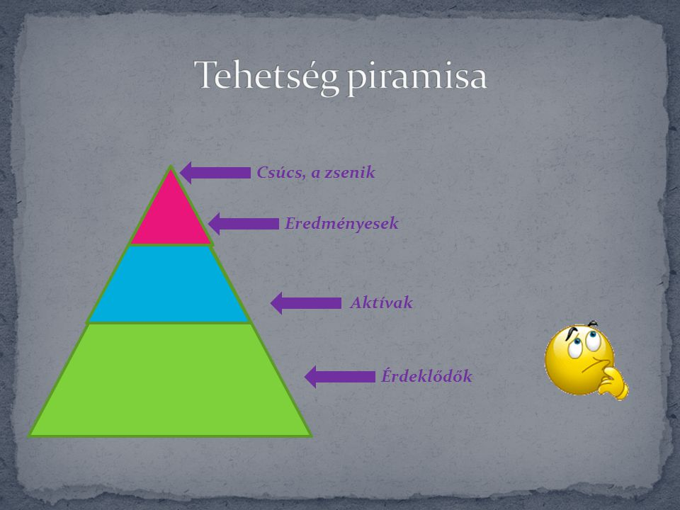 Tehetség piramisa Csúcs, a zsenik Eredményesek Aktívak Érdeklődők