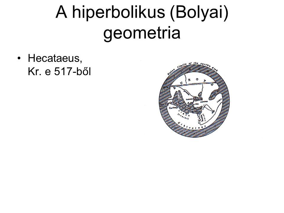 A hiperbolikus (Bolyai) geometria