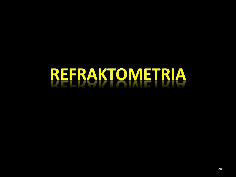 Refraktometria