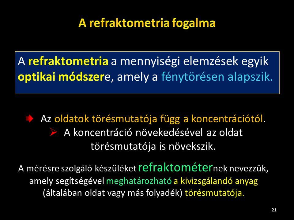 A refraktometria fogalma