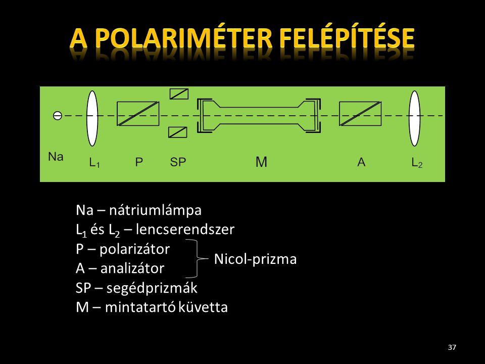 A polariméter felépítése
