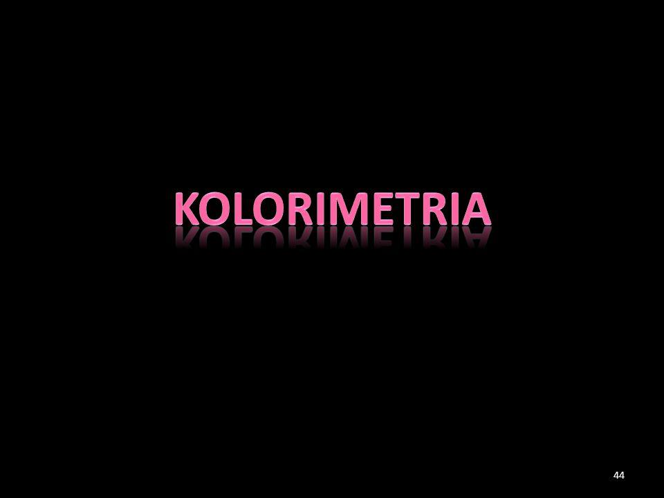 Kolorimetria