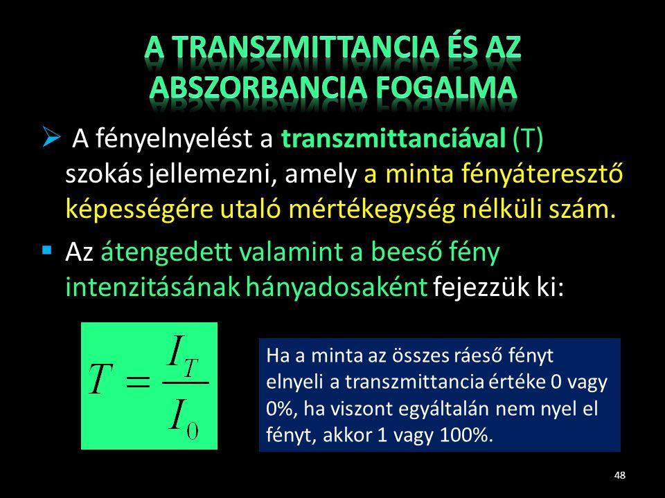 A transzmittancia és az abszorbancia fogalma