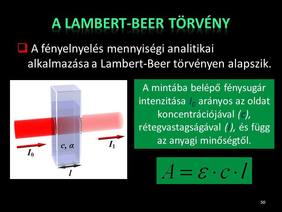 A Lambert-Beer törvény