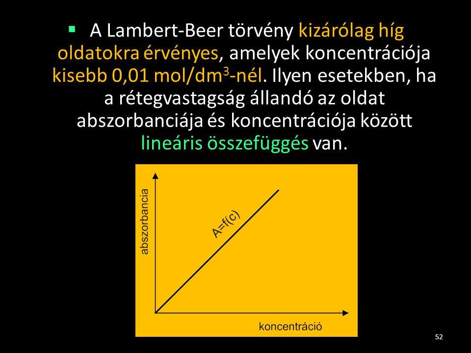 A Lambert-Beer törvény kizárólag híg oldatokra érvényes, amelyek koncentrációja kisebb 0,01 mol/dm3-nél.