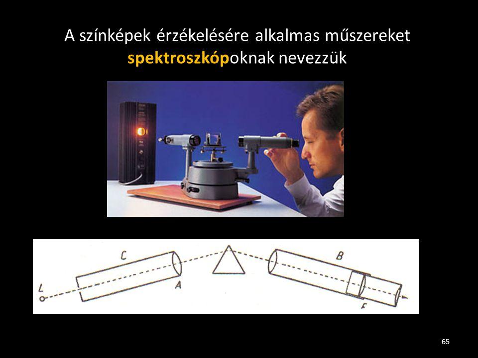 A színképek érzékelésére alkalmas műszereket spektroszkópoknak nevezzük