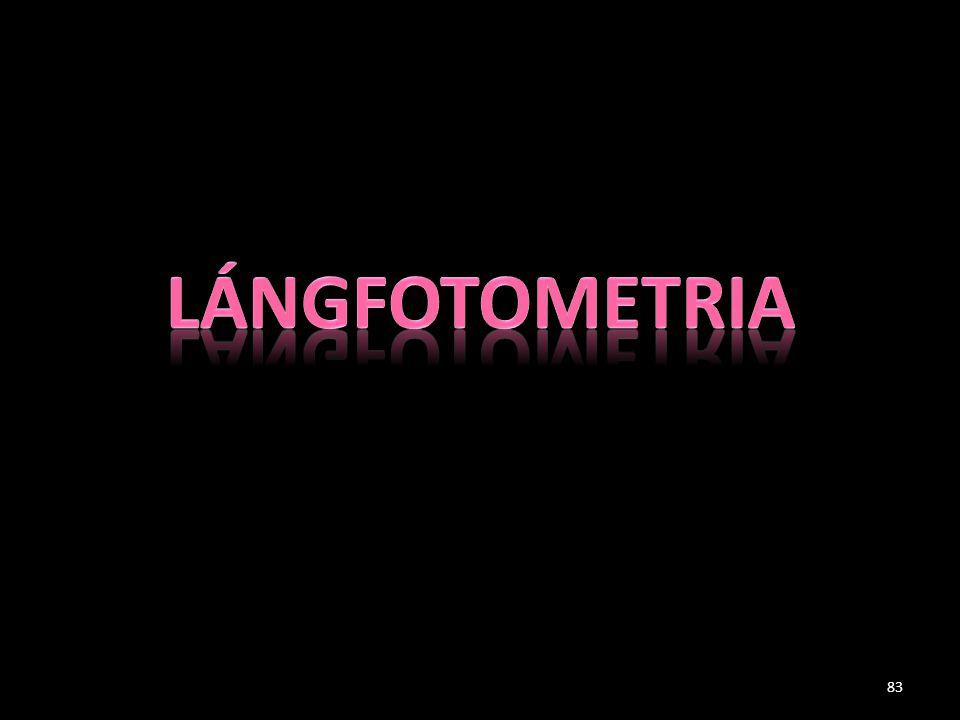 Lángfotometria