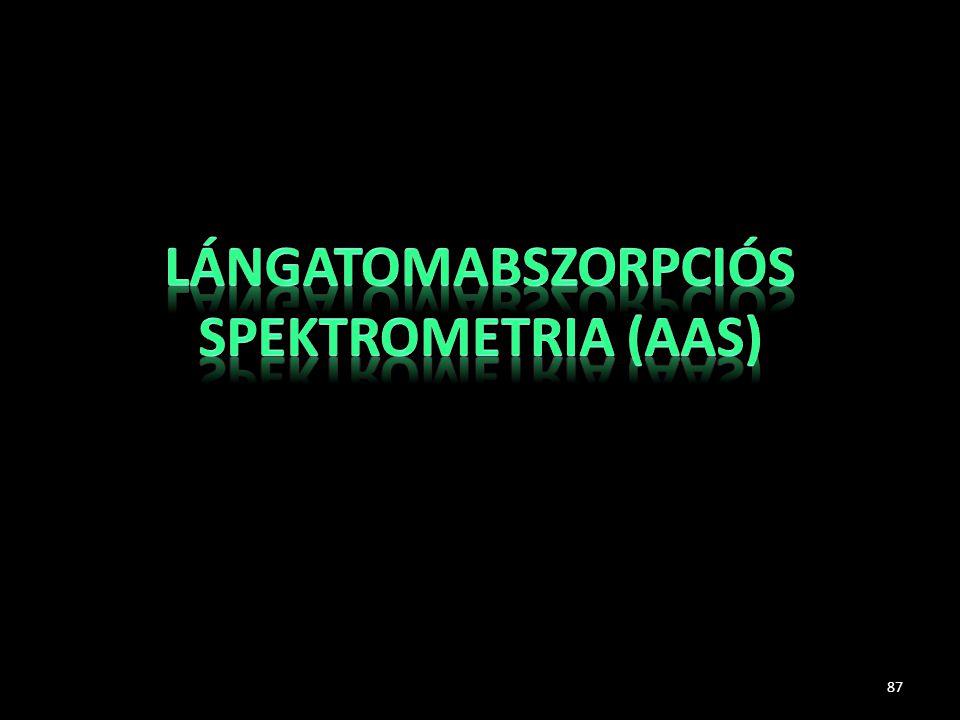 Lángatomabszorpciós spektrometria (AAS)