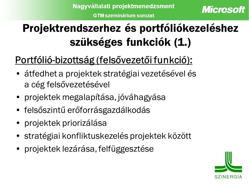Projektrendszerhez és portfóliókezeléshez szükséges funkciók (1.)