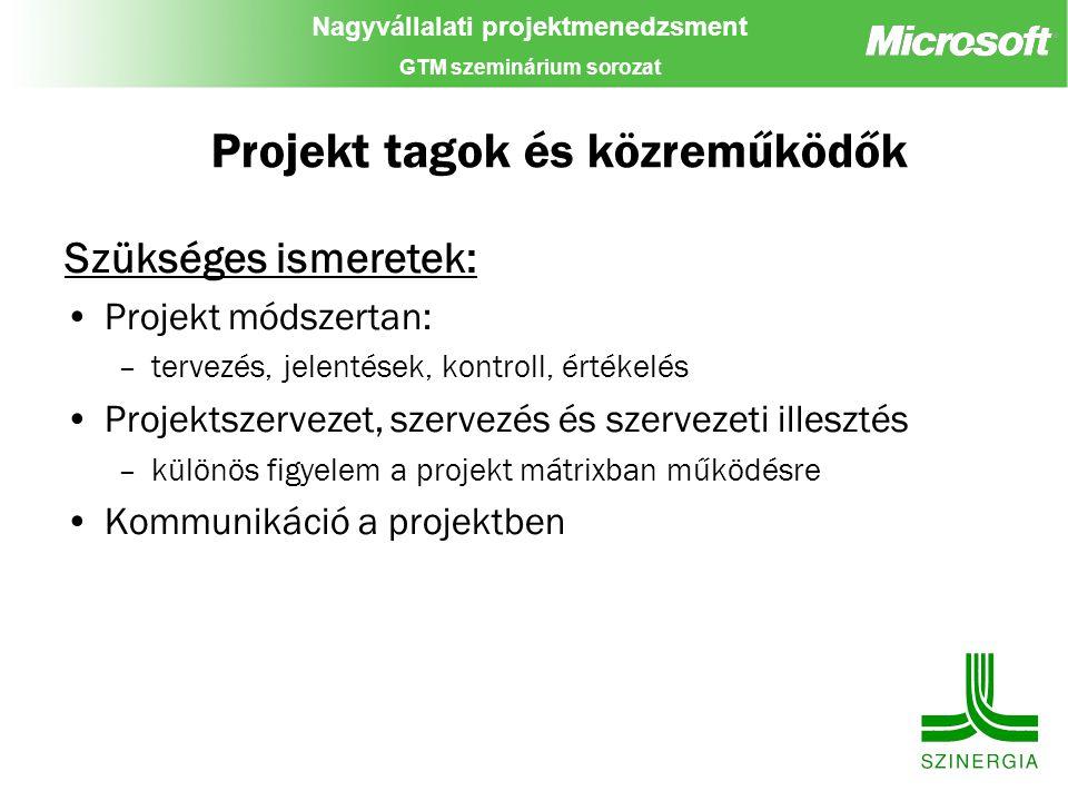 Projekt tagok és közreműködők