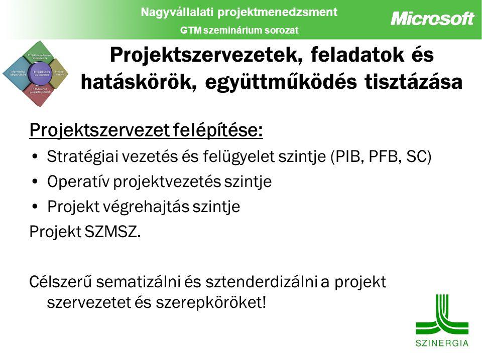Projektszervezetek, feladatok és hatáskörök, együttműködés tisztázása