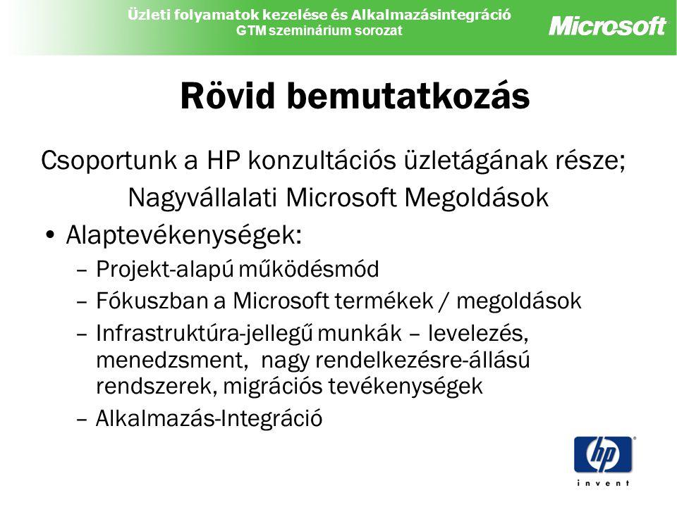 Nagyvállalati Microsoft Megoldások