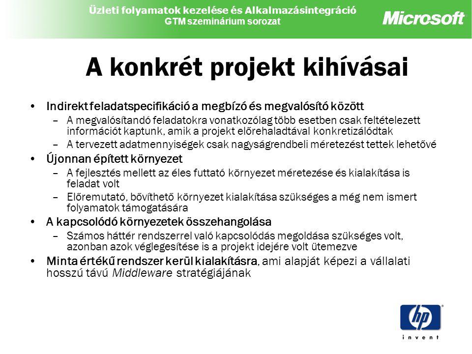 A konkrét projekt kihívásai