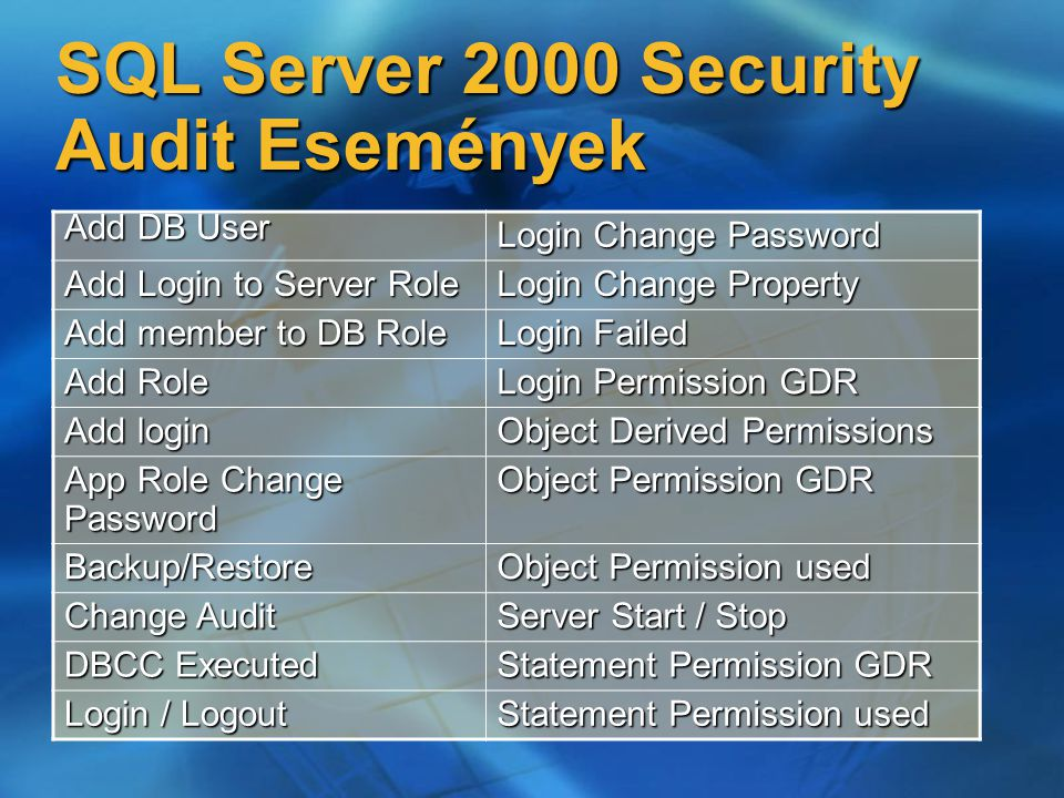 SQL Server 2000 Security Audit Események