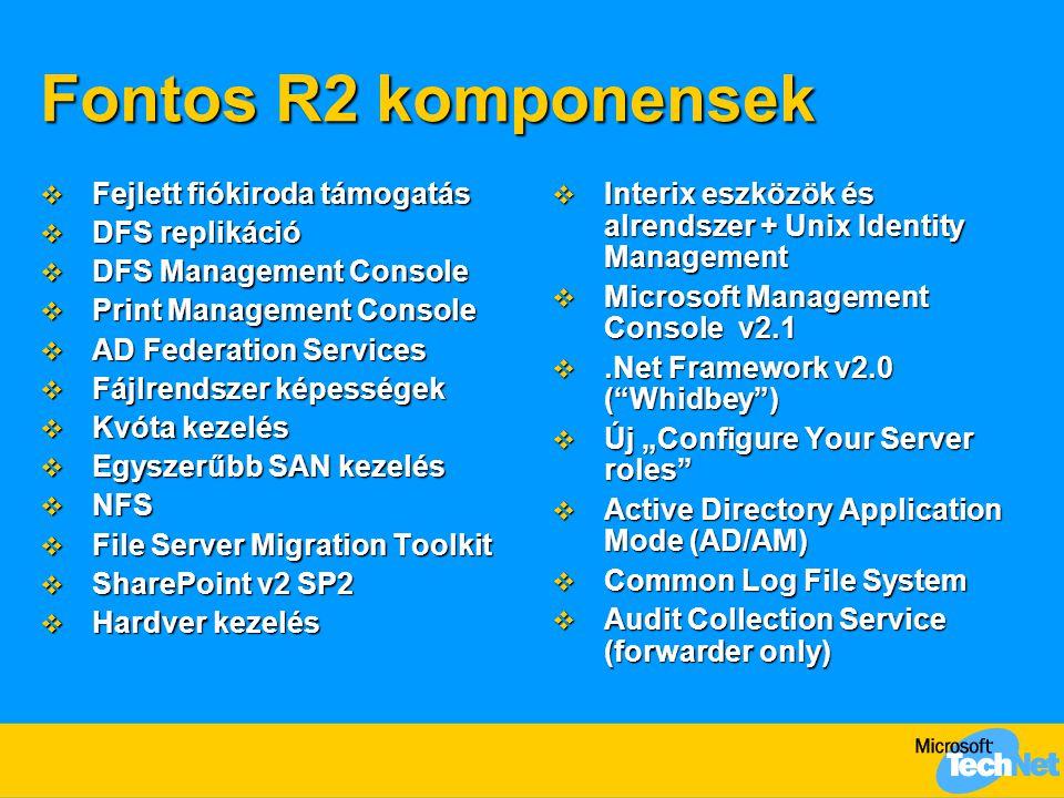 Fontos R2 komponensek Fejlett fiókiroda támogatás DFS replikáció