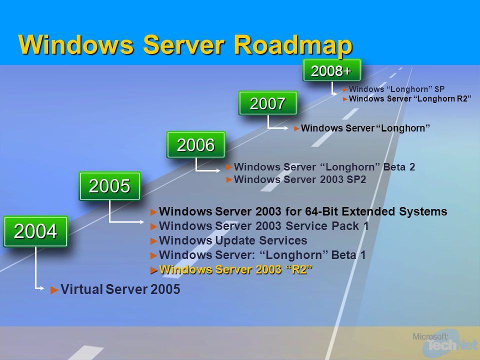 Windows Server Roadmap